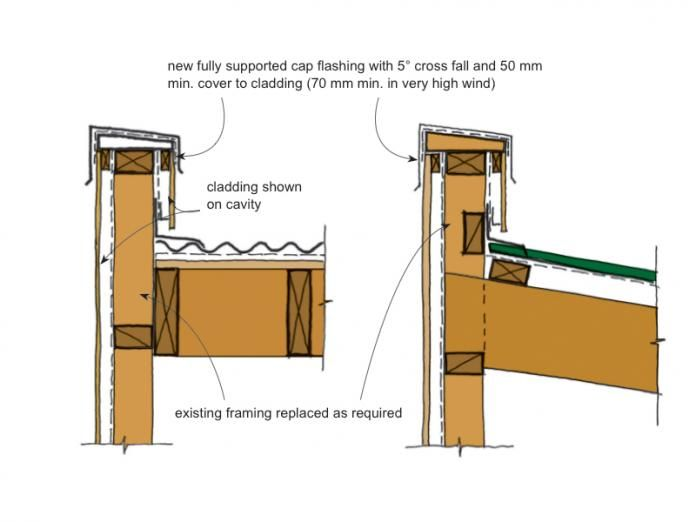 Image Result For Timber Parapet Wall Detail Siding Construction Parapet Roof Detail