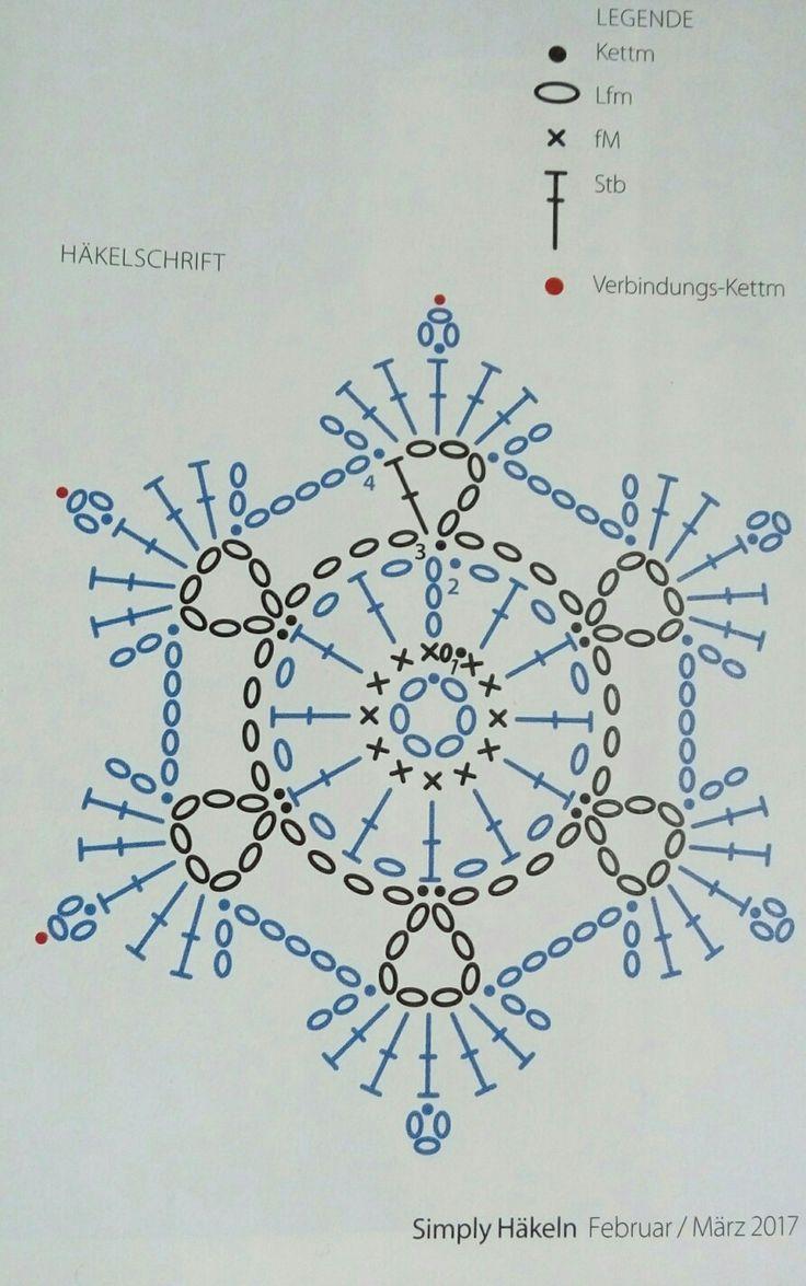 39 besten HÄKEL ANLEITUNGEN Bilder auf Pinterest   Häkeln anleitung ...