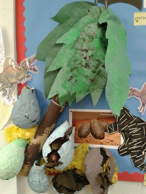 17 Best Images About Eyfs Dinosaurs On Pinterest Papier
