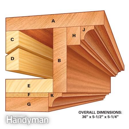 How to build a mantle shelf - not really needing/wanting to build this, but its nice to see a diagram and the use of a french cleat.