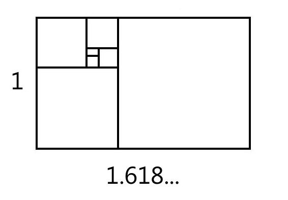 What Is the Golden Ratio?: The Golden Ratio in action.