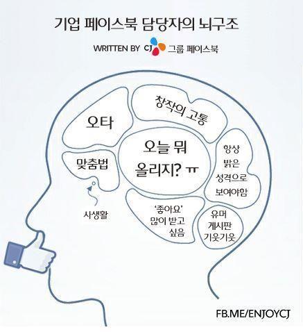 한국후지제록스 블로그 색콤달콤 :: 기업 페이스북 담당자의 하루는? 한국후지제록스 홍보팀 막내의 소회