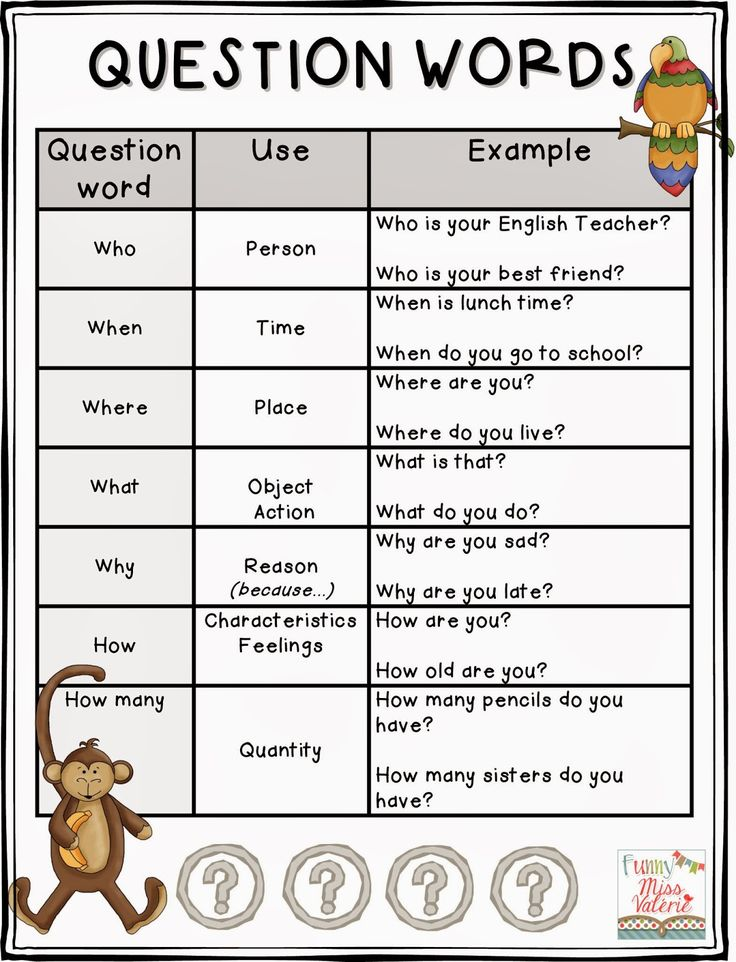 I created a Question Words Game  (two versions - 30 cards for each  version) perfect for cycle three students. The game rules are the s...
