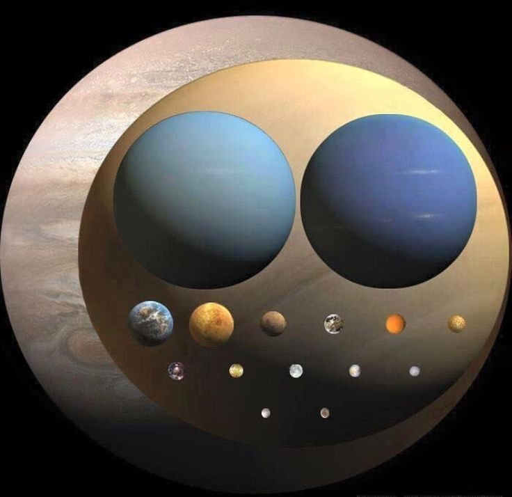 discover planets and moons in amazing detail-inverse - 736×714