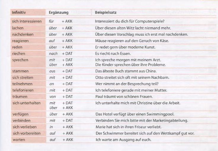 492 best deutsch Lexik images on Pinterest | Deutsch lernen ...