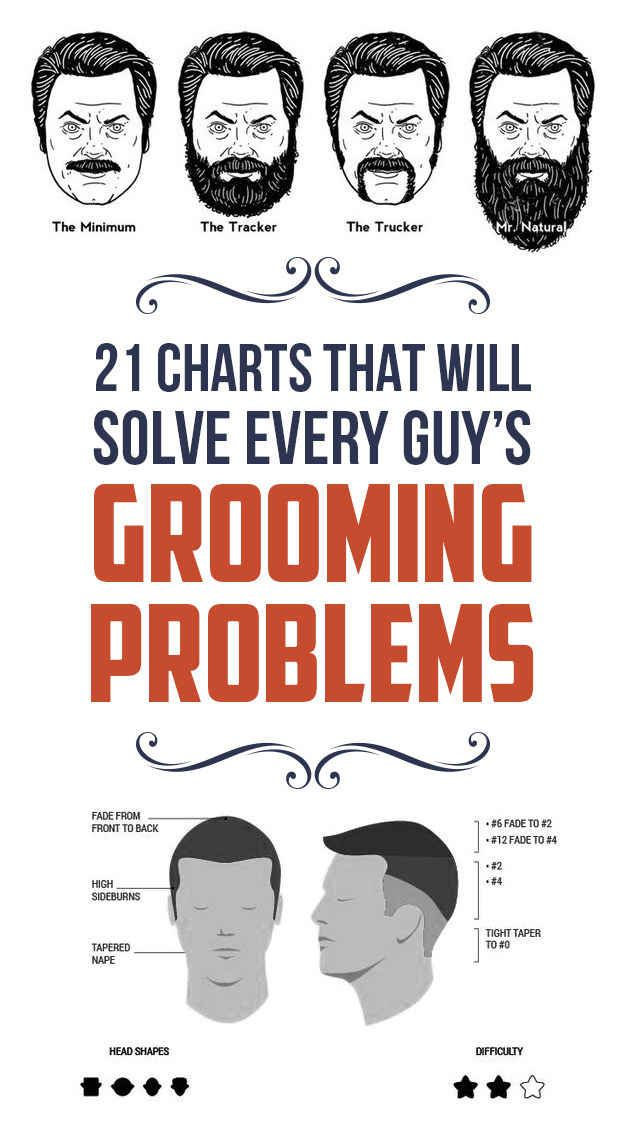 21 Grooming Charts Every Guy Needs To See Go forth and be insanely handsome.