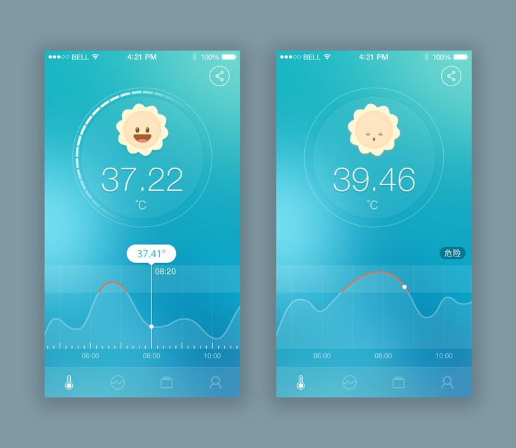 Temperature measure APP UI design for mobile