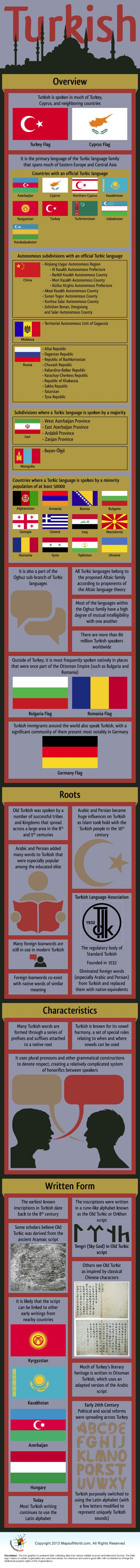 Infographic of Turkish Language.. Orkhon script