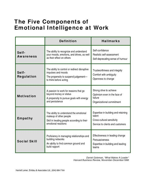 best 25  emotional intelligence goleman ideas only on pinterest