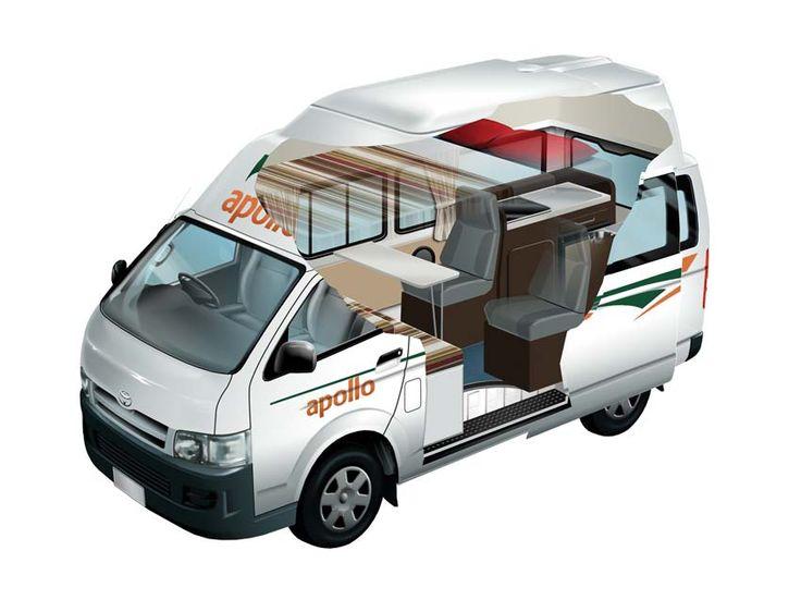 Apollo Motorhomes Endeavour Camper 2/4 Berth 4WD Camper Vehicle Information - Apollo Motorhomes - Australia Motorhome Rental