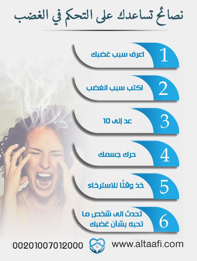 4 خطوات تساعدك على علاج الغضب بسهولة