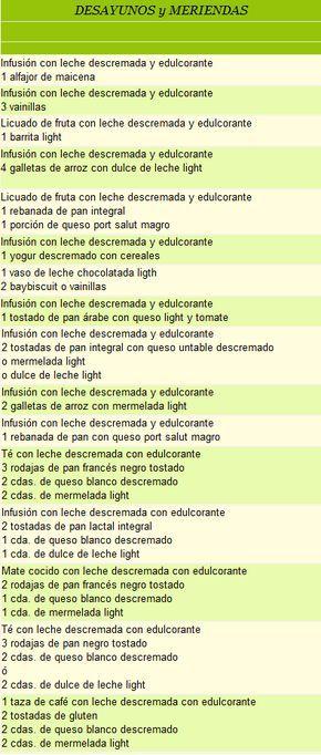 Dietas Cormillot   DIETAS PARA ADELGAZAR YA