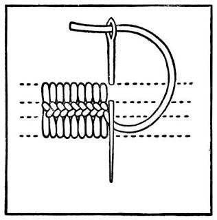 Carinhos e Ternuras Embroidery: Pontos de bordado!