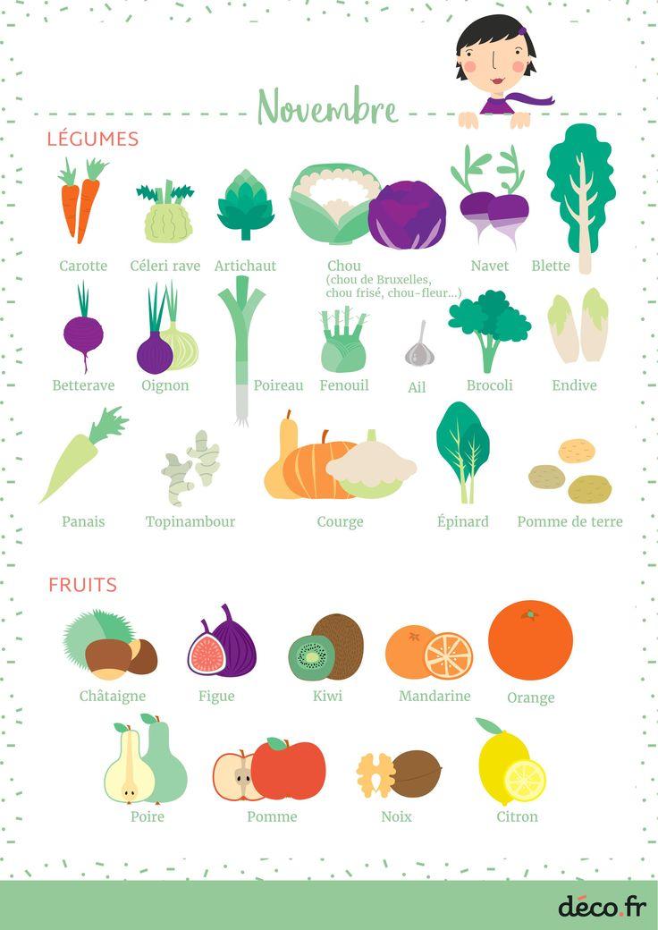 37 best recettes images on pinterest cooking food. Black Bedroom Furniture Sets. Home Design Ideas