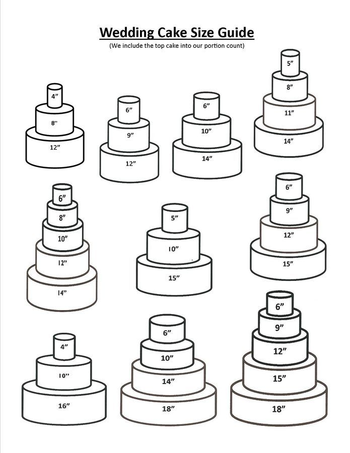 Comfortable Wedding Cake Designs Small Amazing Wedding Cakes Regular Wedding Cake Toppers Rustic Wood Wedding Cake Old Wedding Cake Pool Stairs DarkCountry Wedding Cake Toppers 10 Best Baking   Servings Images On Pinterest | Cake Serving Chart ..