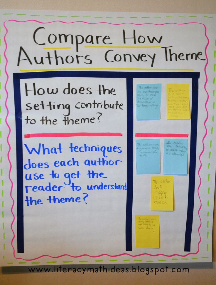 compare and contrast two authors The topic for the compare contrast thesis must contain two objects, maybe two  books, two authors or two processes these two must be.
