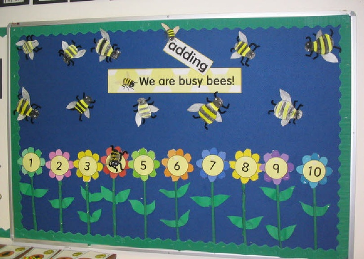 Busy Bee Number Line Classroom Display Photo