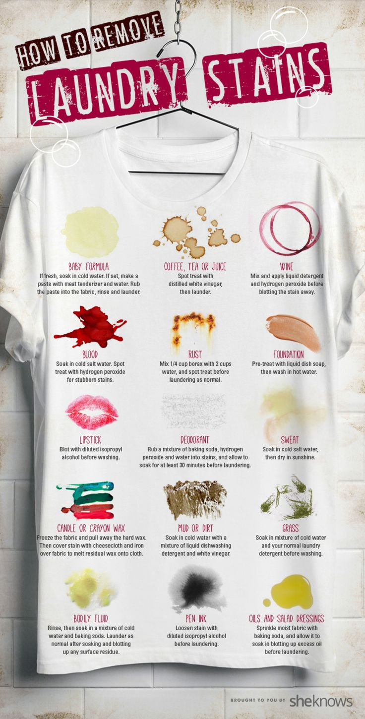 Learn how to remove stains from your clothing instead of throwing things away. Remove stains: wax, makeup, wine, ink, oil, lipstick, sweat, deodorant marks and