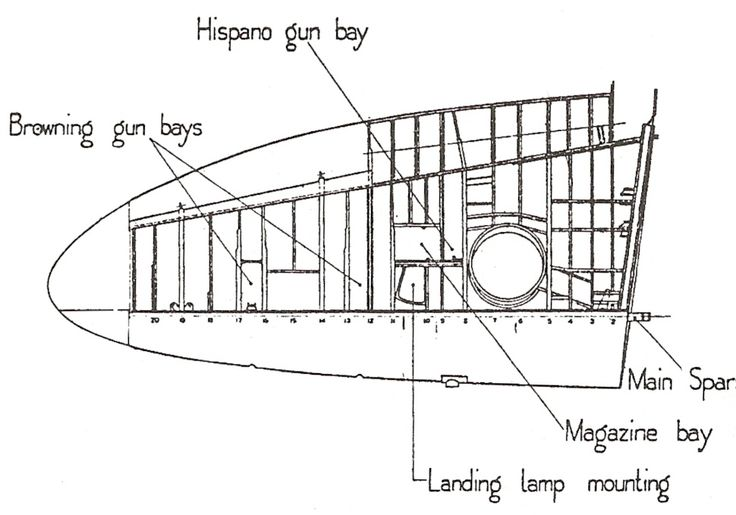 plane wing parts
