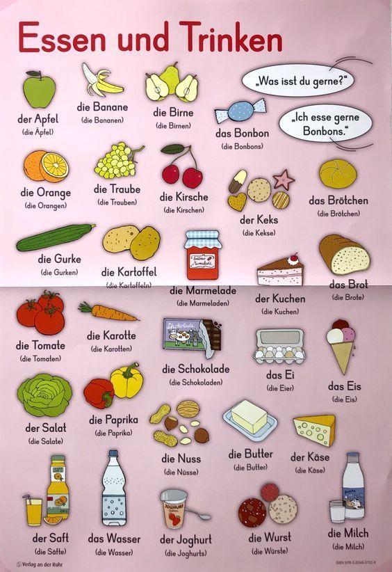 essen und trinken deutsch lernen—–deutsch lernen,deutsch als fremdsprache,gra…