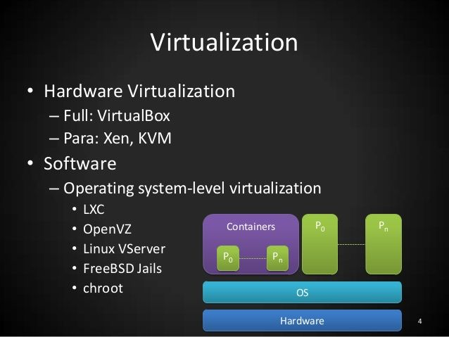 17 Best Images About Virtualization On Pinterest  Mac Os. Build Your Own Credit Card Data Base Online. Content Strategy For The Web. Auto Insurance Newport Beach. Itt Tech Online Classes United Healthcare Org. What Is A C Level Executive Ccap Auto Lease. Construction Worker Education Requirements. Locksmith Gresham Oregon Hillcrest Child Care. Time Tracking App Iphone Amazing Funny Photos
