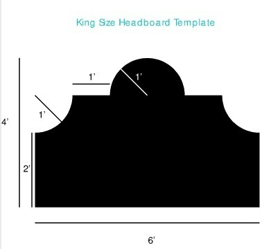 The DIY King Size Headboard Bedroom Project and Template | Apartment Therapy