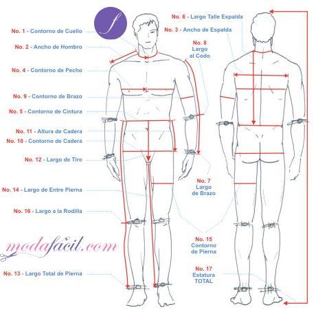 Imagen de la ubicación para tomar las medidas para coser ropa de hombres