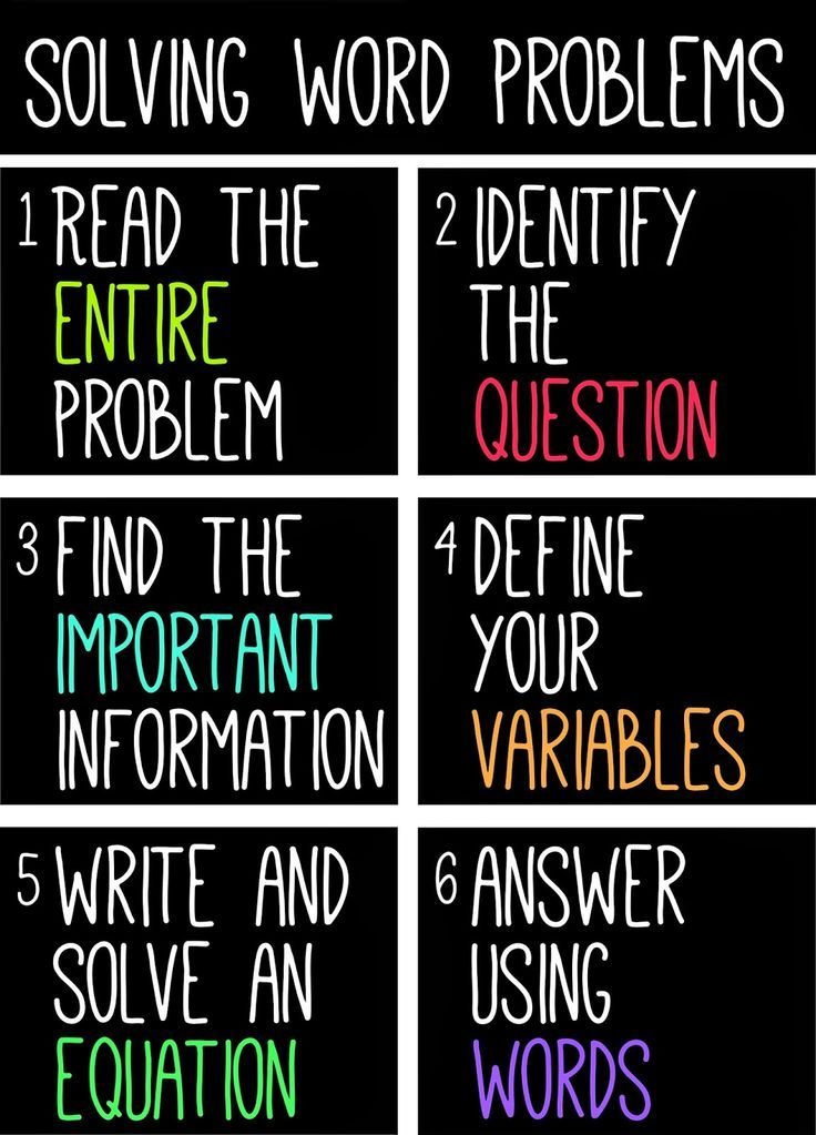 Everybody is a Genius: Steps to Solve Word Problems