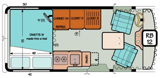 Smaller version of my favorite EB Version Will want the same things as needed in EB. Camper Van Plan