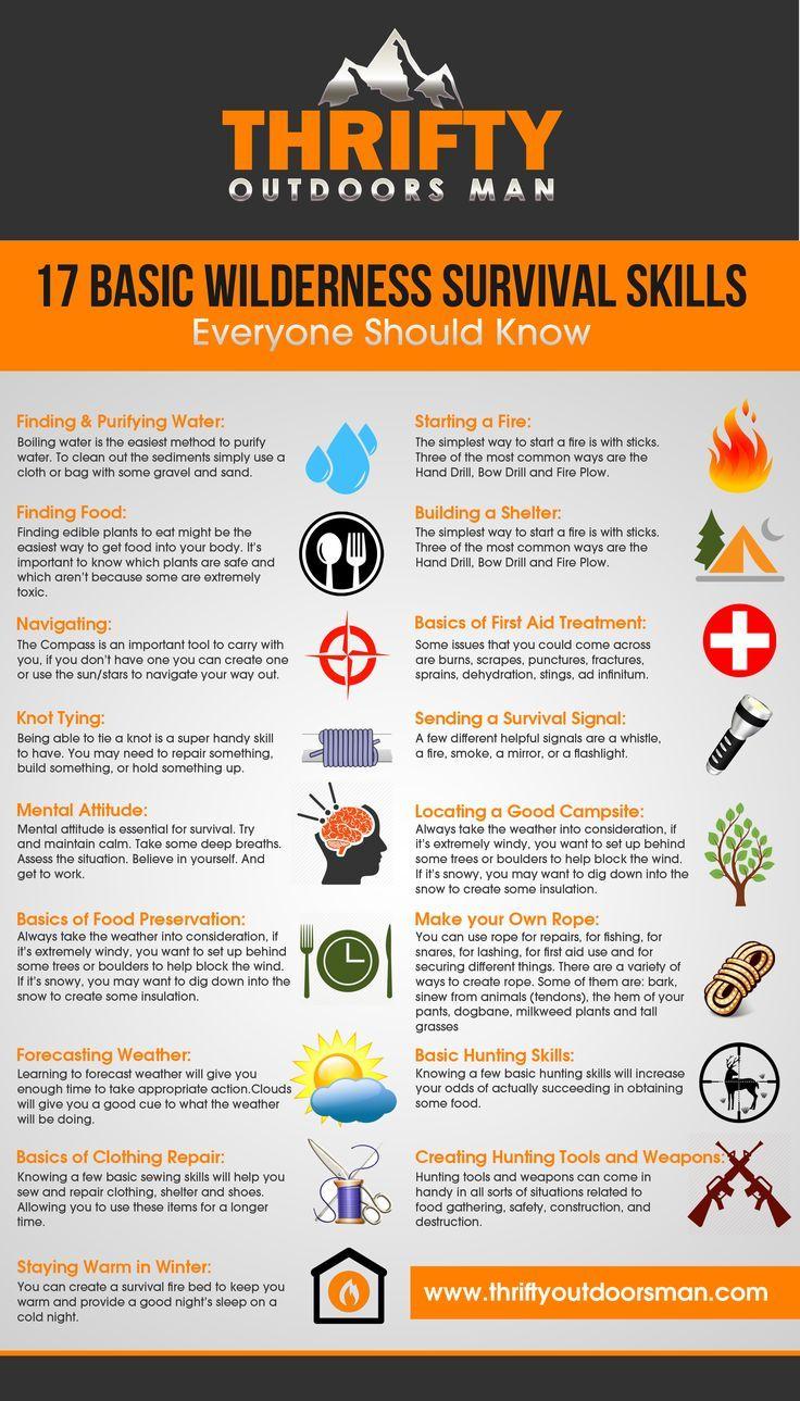 17 Basic Wilderness Survival Skills