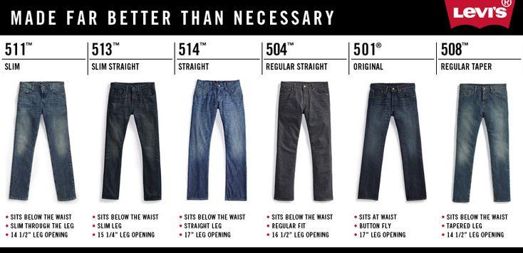 levi jeans size chart conversion | Vita Liberata File Repository