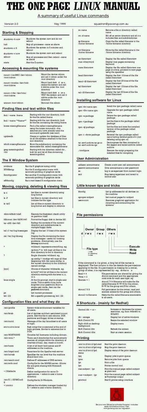 Linux manual