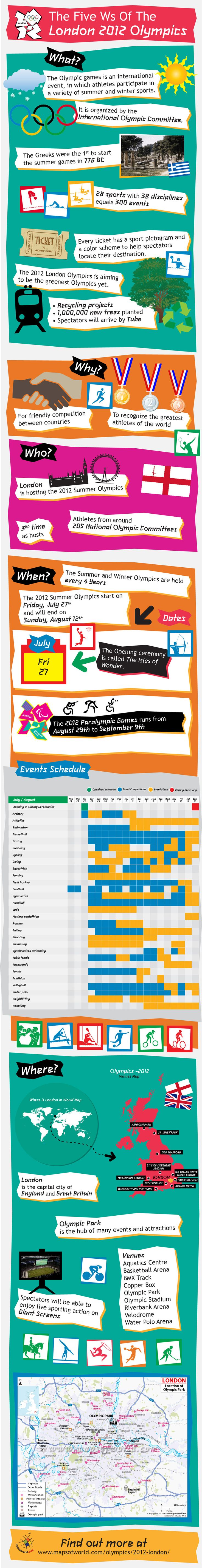 A fun infographics about the London 2012 Olympics, Explore amazing Olympic facts and figures, including Olympic venues, schedules, events, trivia, opening and closing Ceremony etc.  #London #2012 #Olympics #Infographic