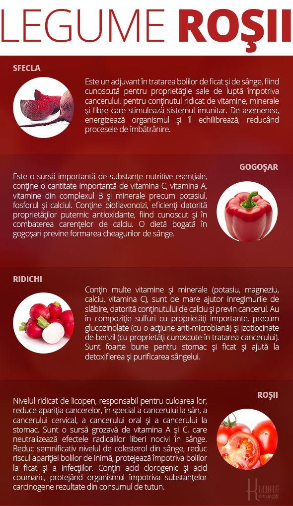 Inforgrafic: beneficiile legumelor rosii