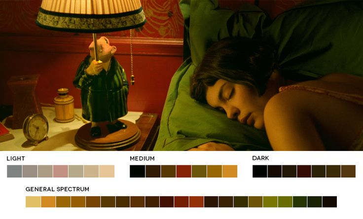A study of color in films, but has other uses and applications. One of the goals is to give artists color palettes they can use in paintings, films, videos, graphic design, and other pursuits.