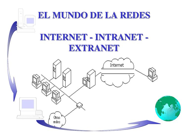difference between intranet extranet and internet pdf