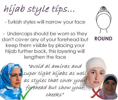 ROUND FACES StylishMuslimah: Styling Your Hijab To Suit Your Face Shape