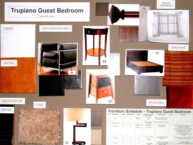 Material sample board for a guest bedroom My art interior