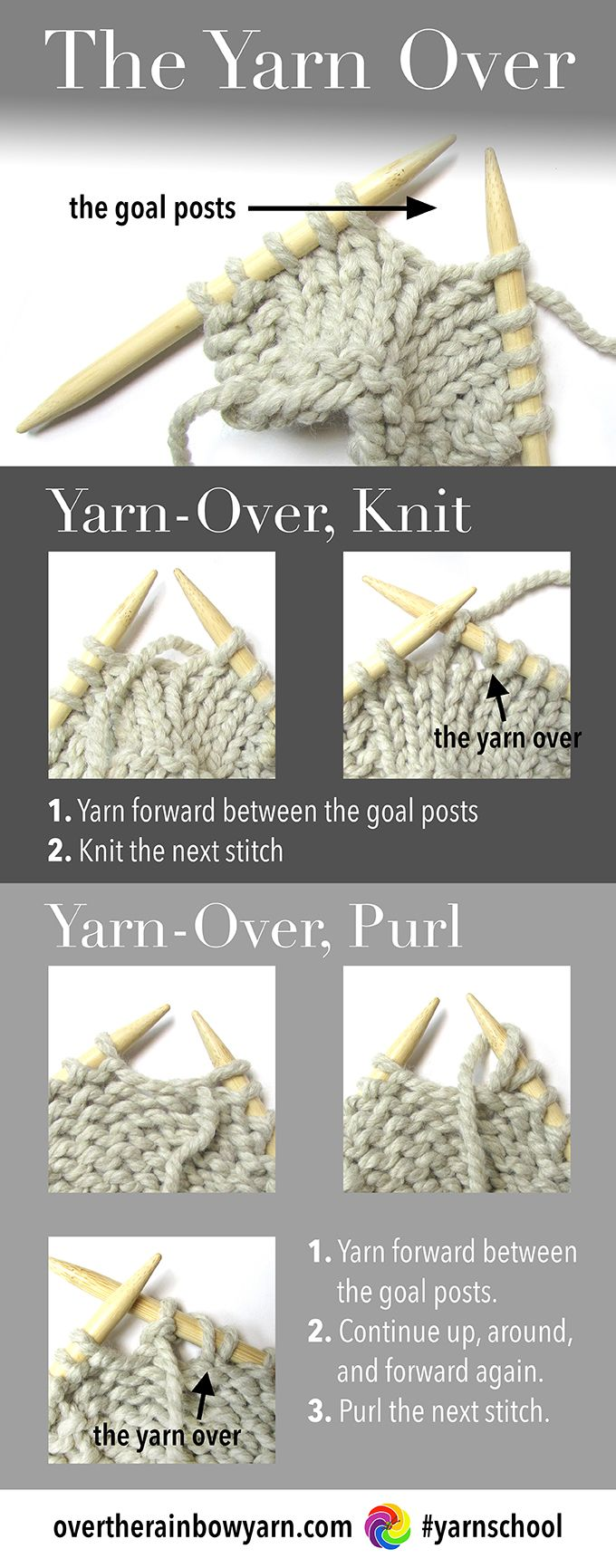 How to Work The Yarn Over, from Yarn School by Over the Rainbow Yarn #yarnschool