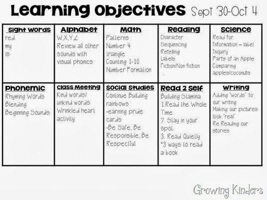 The 8 best Kinder - Planning - Formats images on Pinterest Lesson - lesson plan words