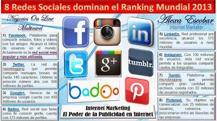 ¡El Poder de la Publicidad! 2013 https://www.facebook.com/alexaescobarejecutivo?ref=hl