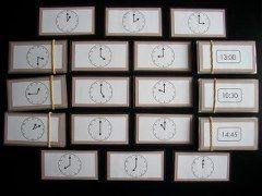 Flitskaarten + - x : klokken meten