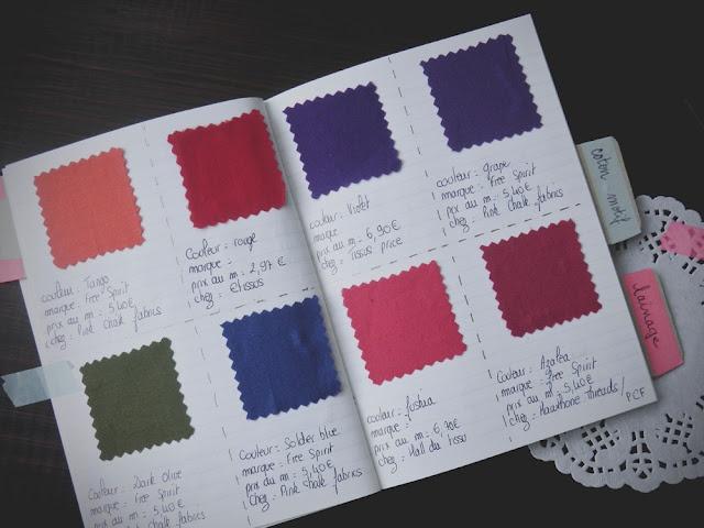 Carnet pour classer les tissus id e rangement for Rangement tissu couture