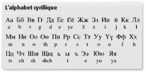 alphabet russe - 380×194