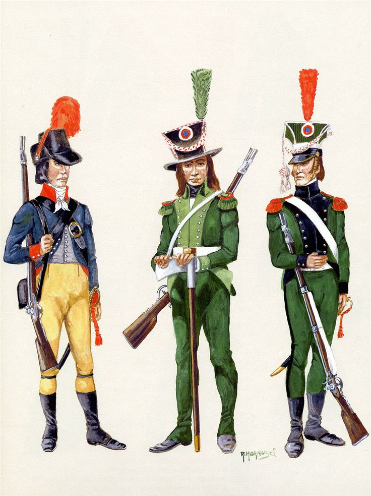 Polish Legions in Italy