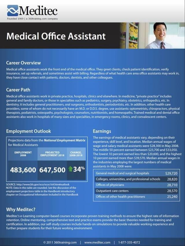 medical billing resumes%0A Medical Office Assistant Course Info