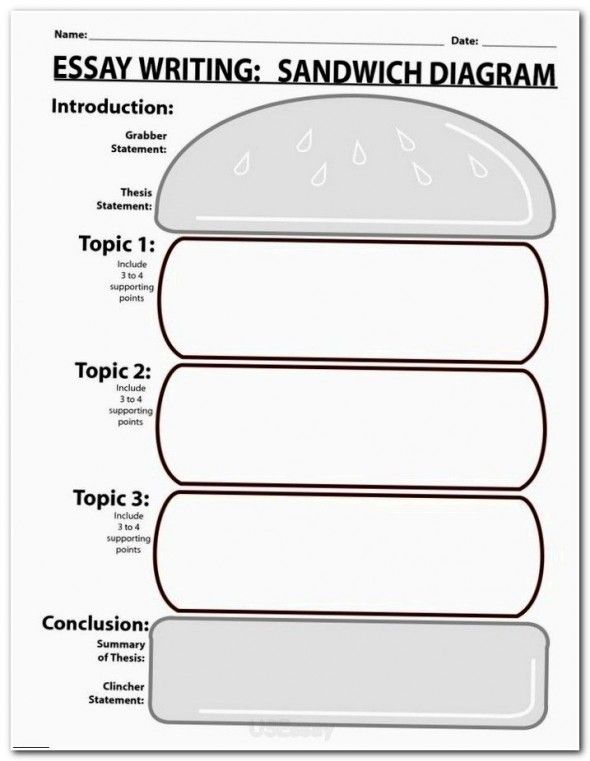 Essaylayout Essaytopic Essayliterary Essay Essayuniversity Proces Analysi Topic Idea Wri Teaching Writing Templates Punctuation Checker