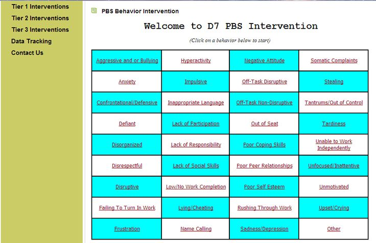 PBIS resource by behavior and sorted into tier 1, 2, and 3 interventions.  Great Resource!