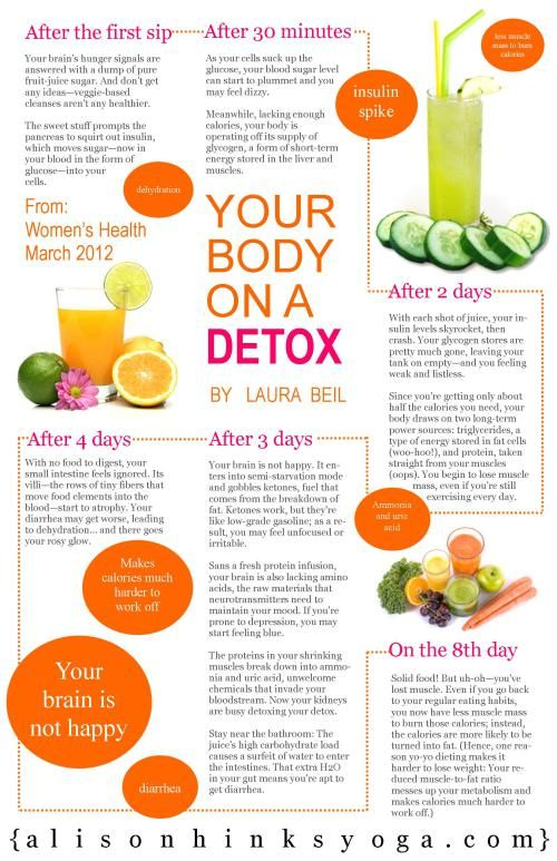 Guess it's probably better to mix detox juices and smoothies into your regular diet then thinking your gonna fix everything in one week.