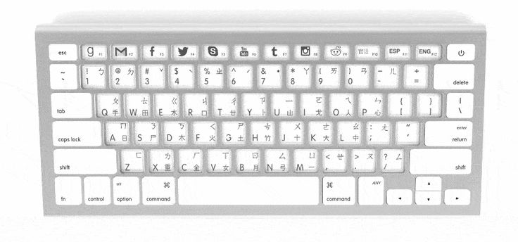 This is quite possibly the softest hardware keyboard ever made.  Well, those that use multiple shortcut-heavy programs like Adobe Photoshop would be able to bring up the corresponding suite of shortcut icons, for example.  Sonder Designtouts its keyboard's ability to create emoji shortcuts keys, with a picture of the emoji displayed right on top.